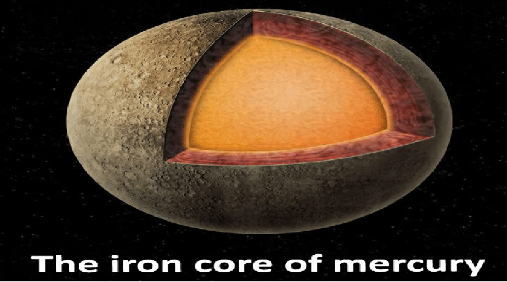 The Iron Core of  Mercury