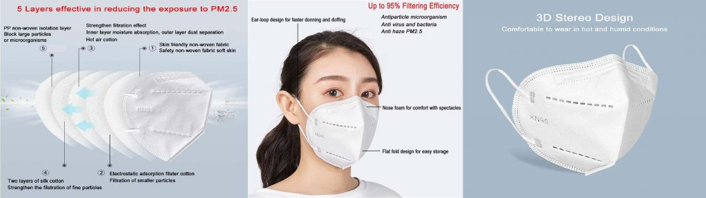 Reusable 5- Layer Medical Respirator by Yamoo (100 Pcs)