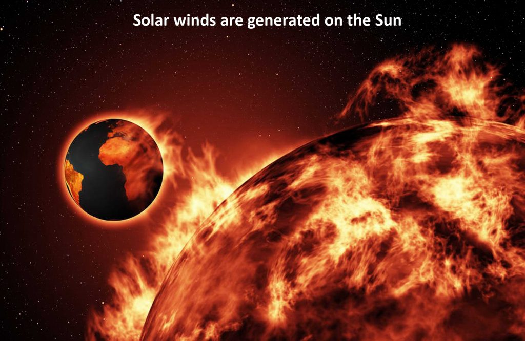 Solar winds are generated on the Sun