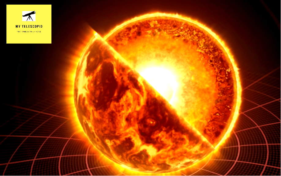 Which element was discovered on the sun before it was discovered on earth